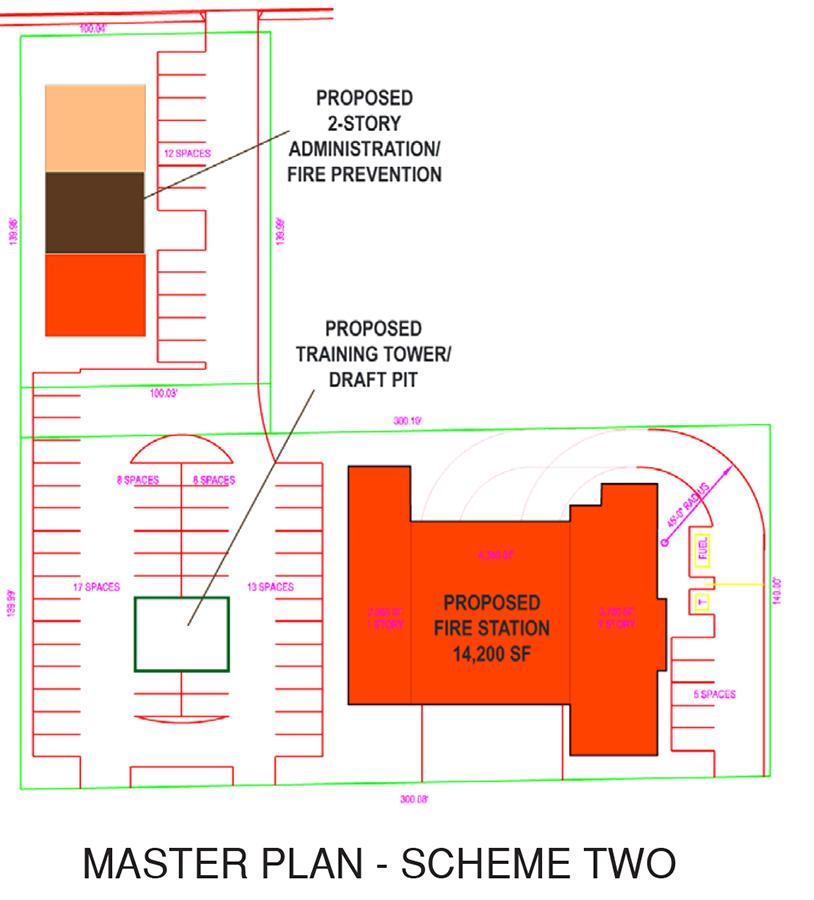 master plan scheme 2